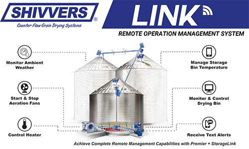 Link Remote Management System Graphic